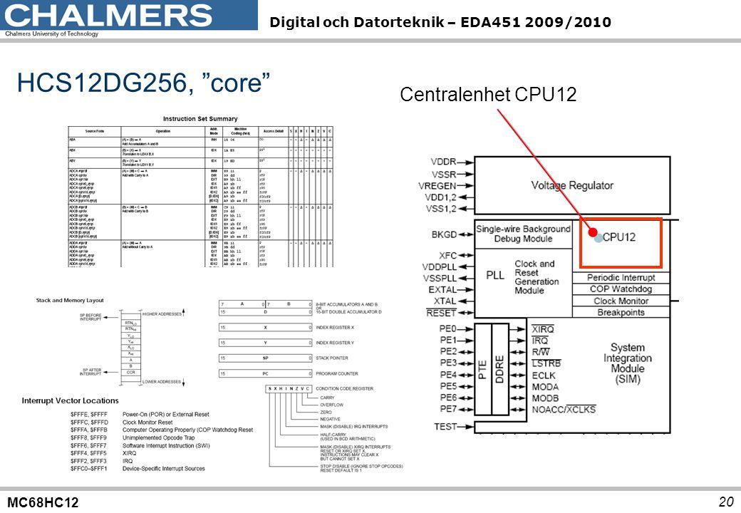 HCS12DG256, core Centralenhet CPU12