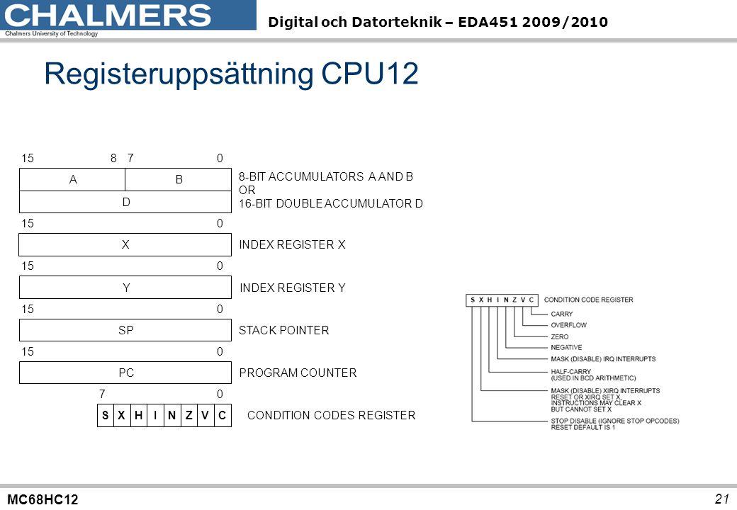 Registeruppsättning CPU12
