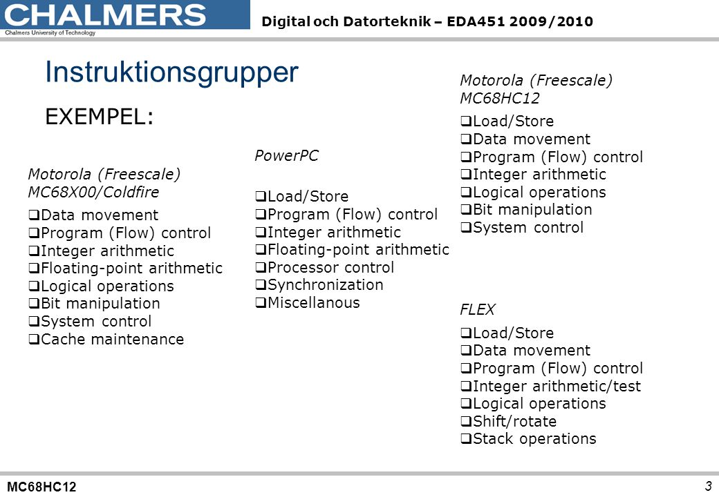 Instruktionsgrupper EXEMPEL: Motorola (Freescale) MC68HC12 Load/Store