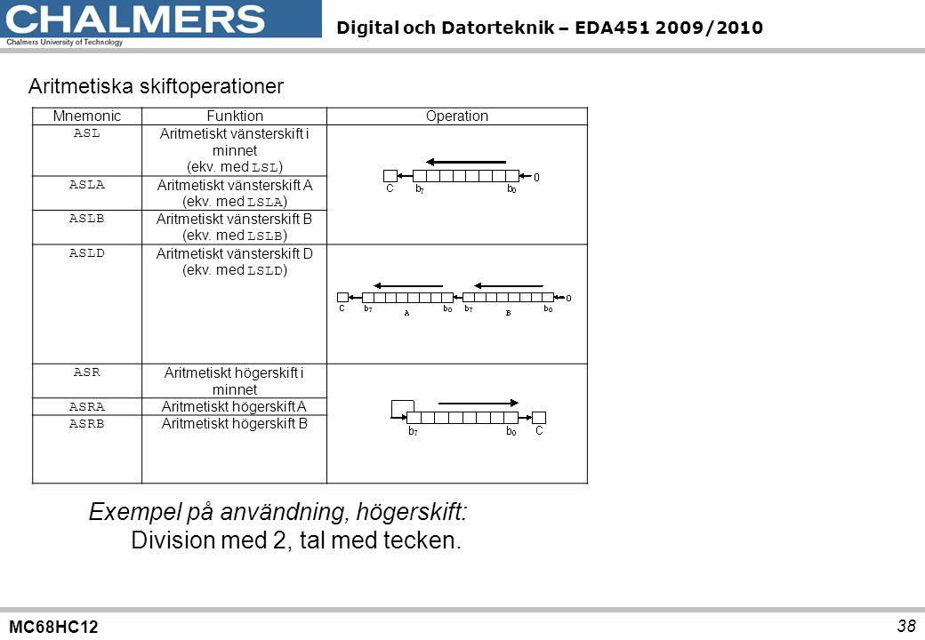 Exempel på användning, högerskift: Division med 2, tal med tecken.