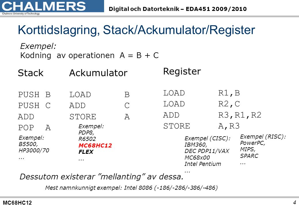 Korttidslagring, Stack/Ackumulator/Register