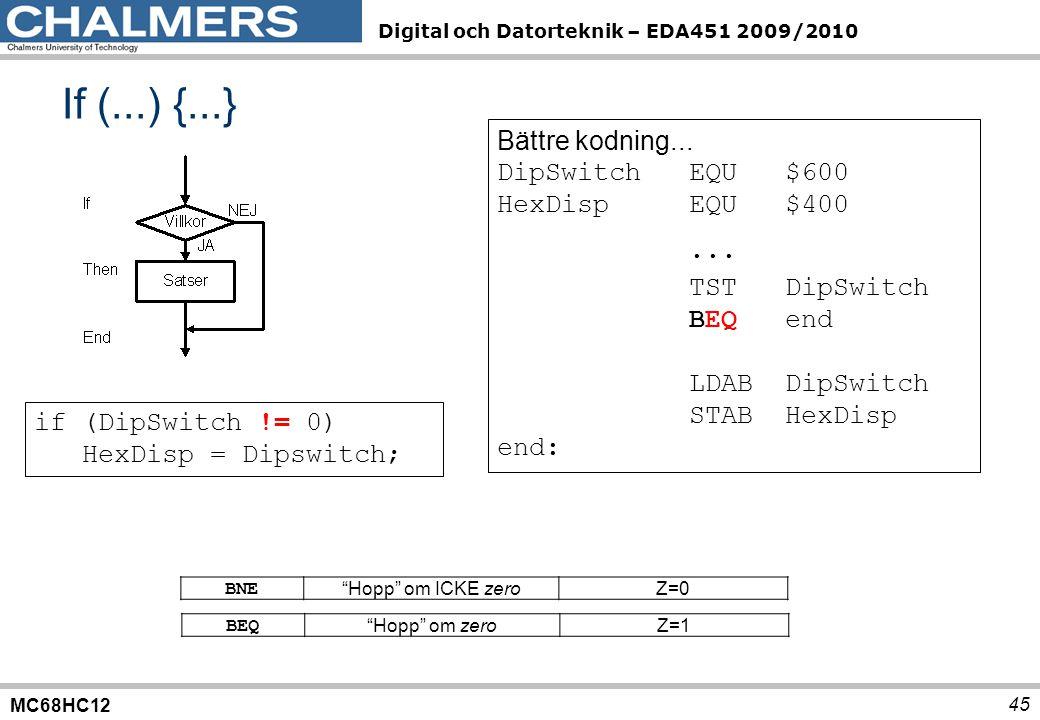If (...) {...} ... Bättre kodning... DipSwitch EQU $600