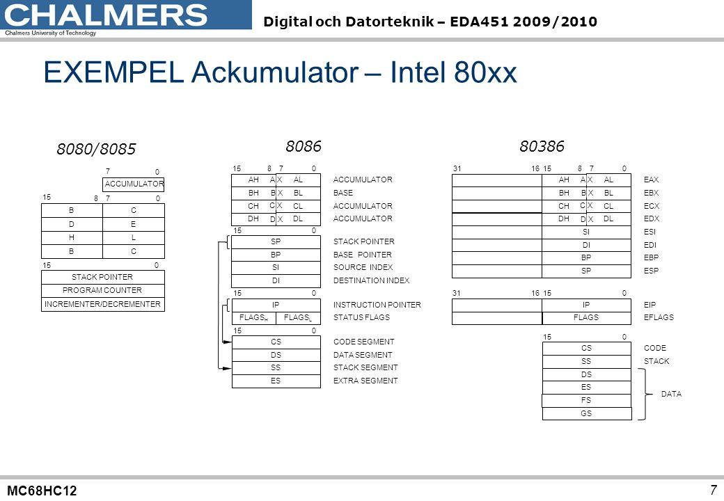 EXEMPEL Ackumulator – Intel 80xx