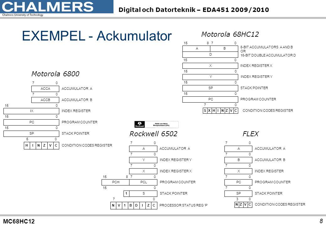 EXEMPEL - Ackumulator Motorola 68HC12 Motorola 6800 Rockwell 6502 FLEX