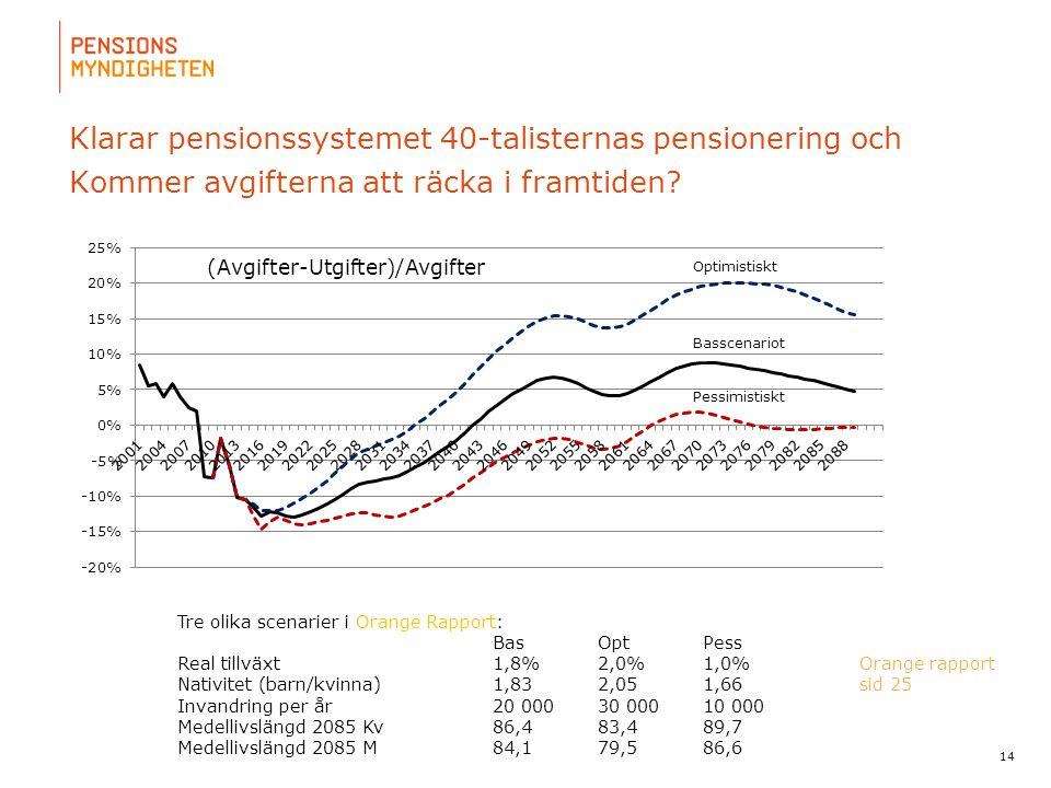 Klarar pensionssystemet 40-talisternas pensionering och Kommer avgifterna att räcka i framtiden