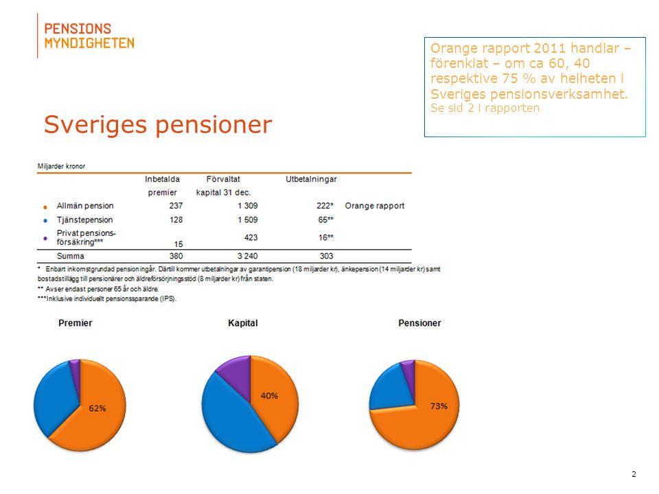 Orange rapport 2011 handlar – förenklat – om ca 60, 40 respektive 75 % av helheten i Sveriges pensionsverksamhet.