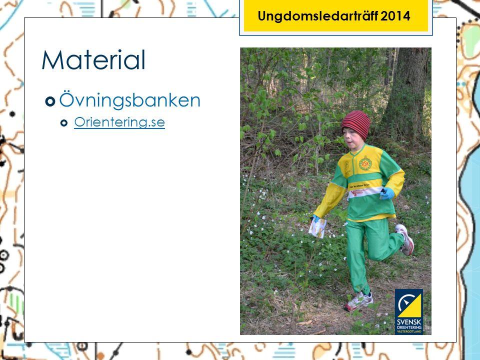 Ungdomsledarträff 2014 Material Övningsbanken Orientering.se