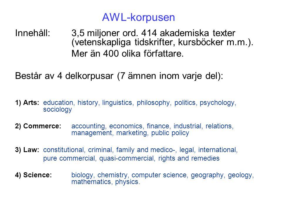 AWL-korpusen Innehåll: 3,5 miljoner ord. 414 akademiska texter (vetenskapliga tidskrifter, kursböcker m.m.).