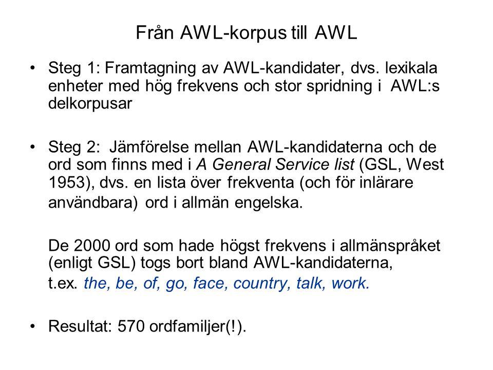 Från AWL-korpus till AWL