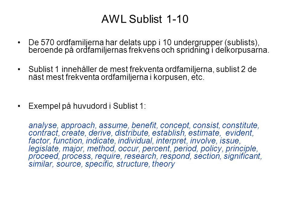 AWL Sublist 1-10 De 570 ordfamiljerna har delats upp i 10 undergrupper (sublists), beroende på ordfamiljernas frekvens och spridning i delkorpusarna.