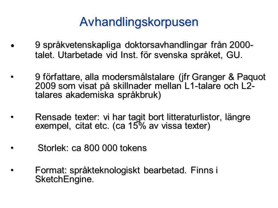 Avhandlingskorpusen ● 9 språkvetenskapliga doktorsavhandlingar från 2000-talet. Utarbetade vid Inst. för svenska språket, GU.