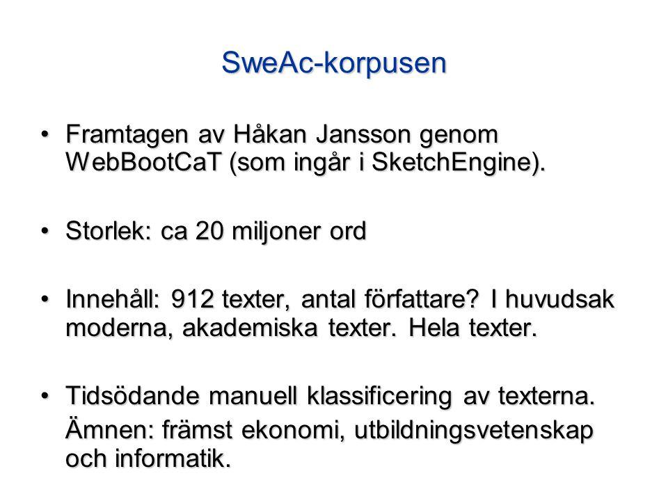 SweAc-korpusen Framtagen av Håkan Jansson genom WebBootCaT (som ingår i SketchEngine). Storlek: ca 20 miljoner ord.