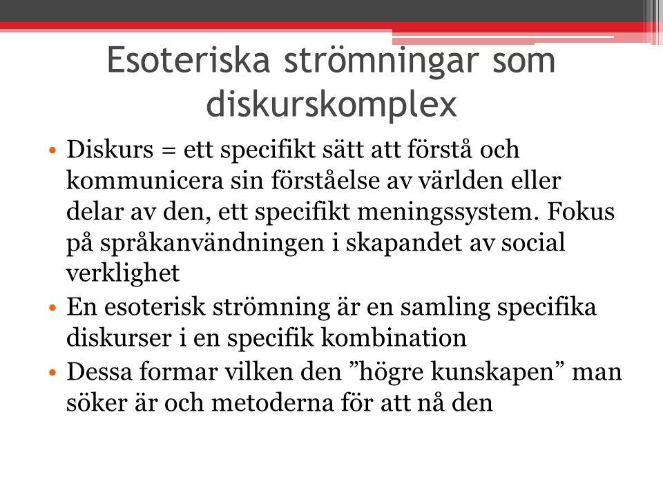 Esoteriska strömningar som diskurskomplex