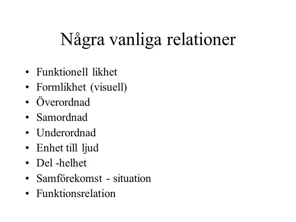 Några vanliga relationer