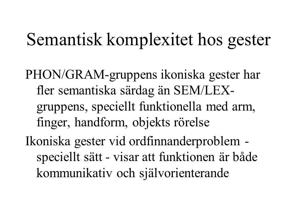 Semantisk komplexitet hos gester