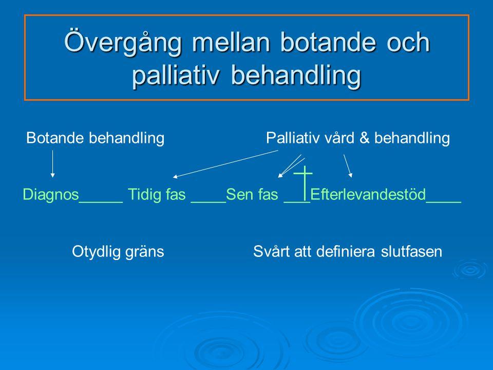 Övergång mellan botande och palliativ behandling
