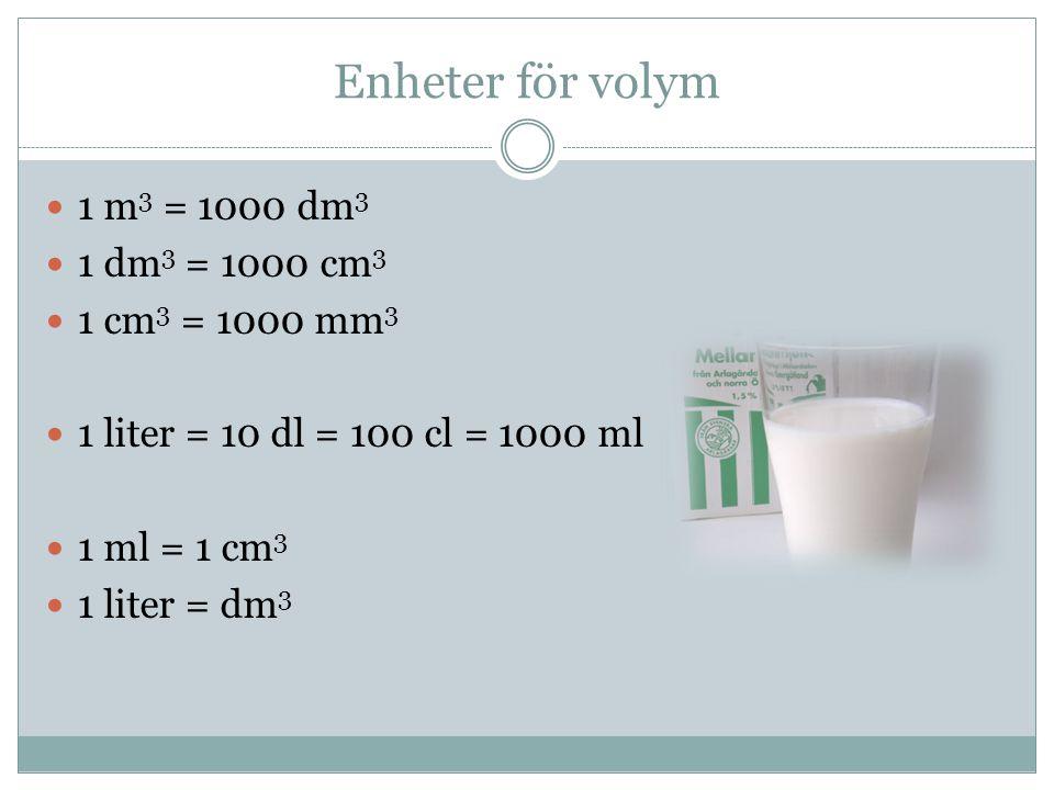 Enheter för volym 1 m3 = 1000 dm3 1 dm3 = 1000 cm3 1 cm3 = 1000 mm3