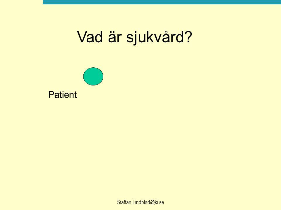 Vad är sjukvård Patient Staffan.Lindblad@ki.se
