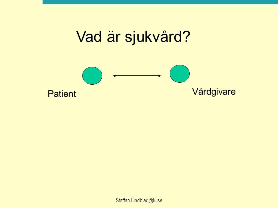 Vad är sjukvård Vårdgivare Patient Staffan.Lindblad@ki.se