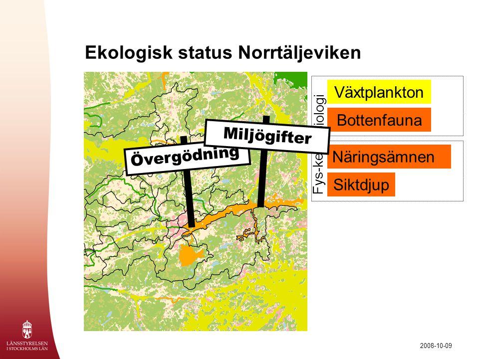 Ekologisk status Norrtäljeviken