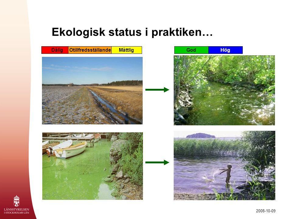 Ekologisk status i praktiken…