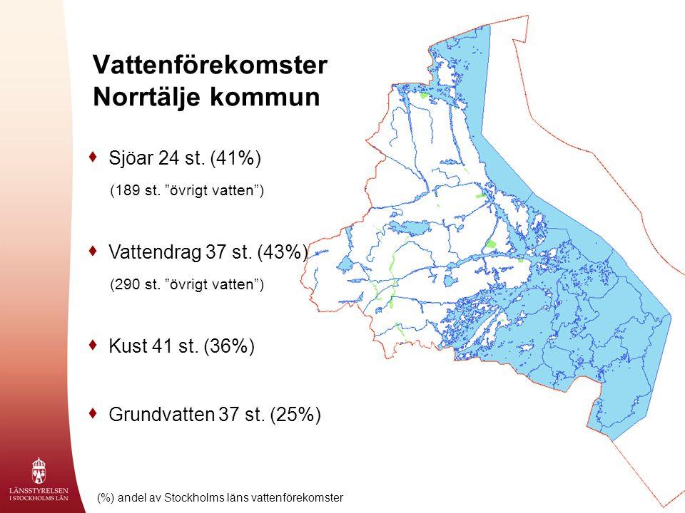 Vattenförekomster Norrtälje kommun