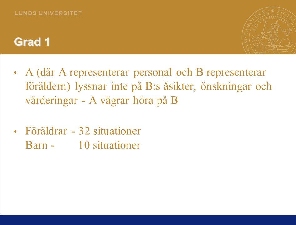 Grad 1 A (där A representerar personal och B representerar föräldern) lyssnar inte på B:s åsikter, önskningar och värderingar - A vägrar höra på B.