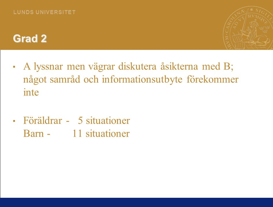 Grad 2 A lyssnar men vägrar diskutera åsikterna med B; något samråd och informationsutbyte förekommer inte.