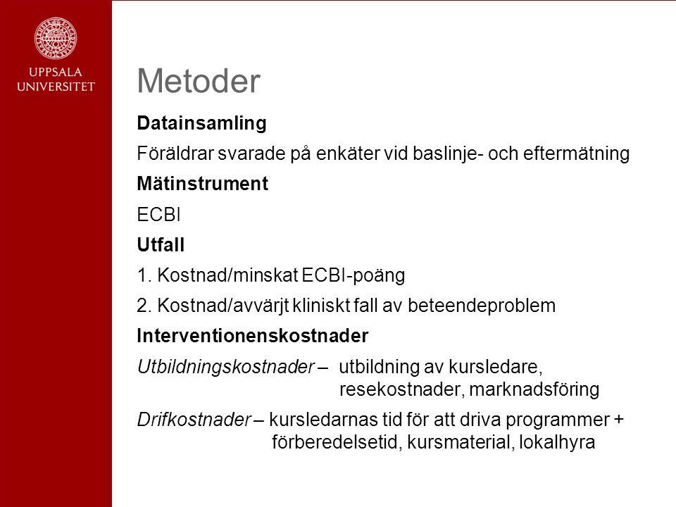 Metoder Datainsamling