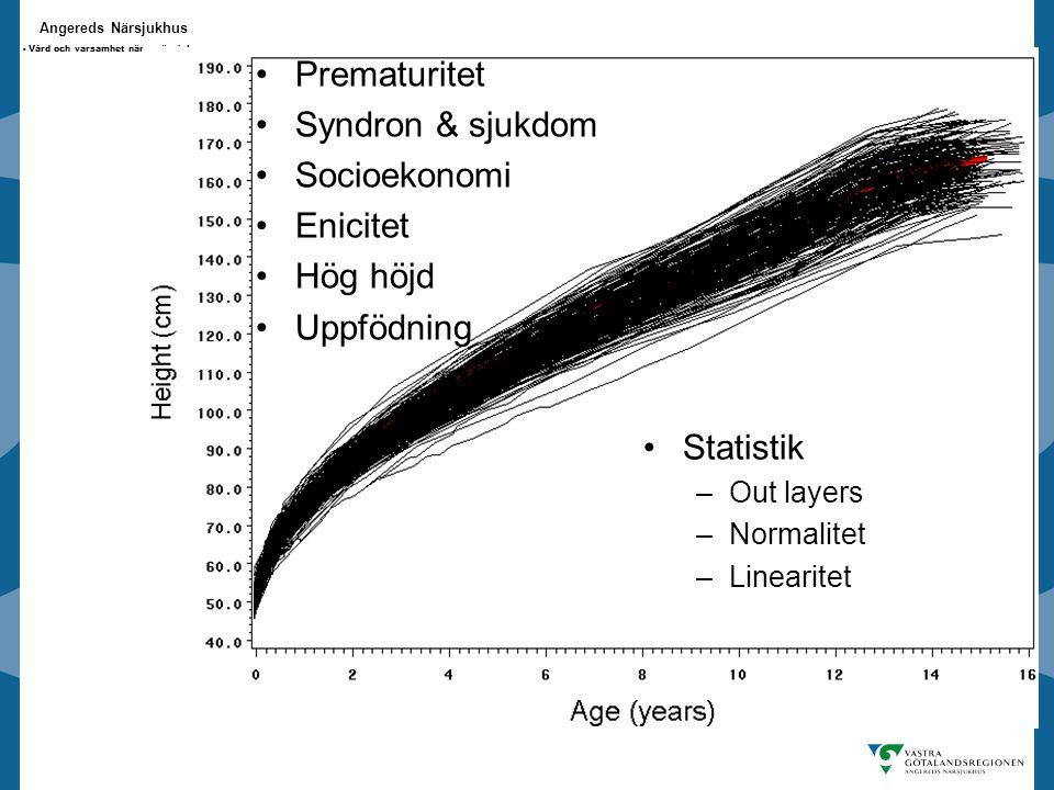 Prematuritet Syndron & sjukdom Socioekonomi Enicitet Hög höjd