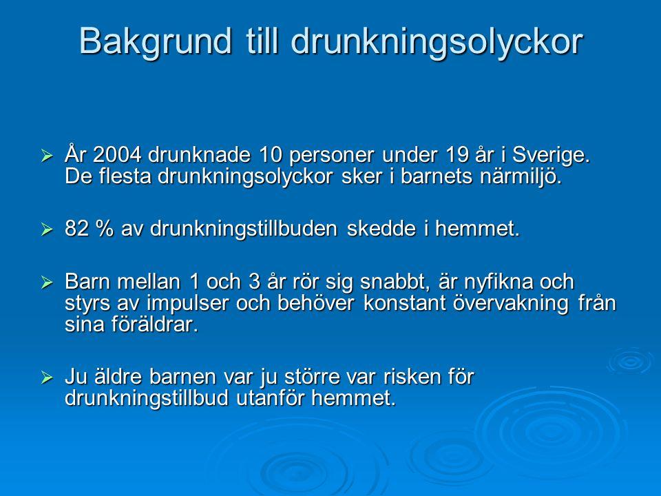 Bakgrund till drunkningsolyckor