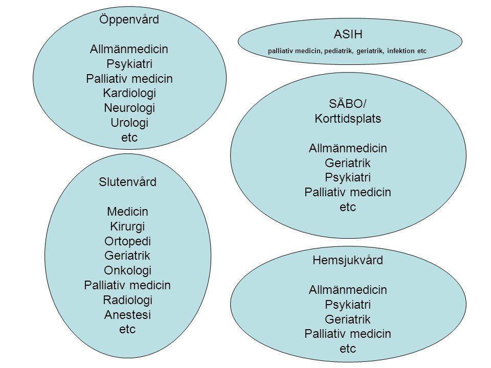palliativ medicin, pediatrik, geriatrik, infektion etc