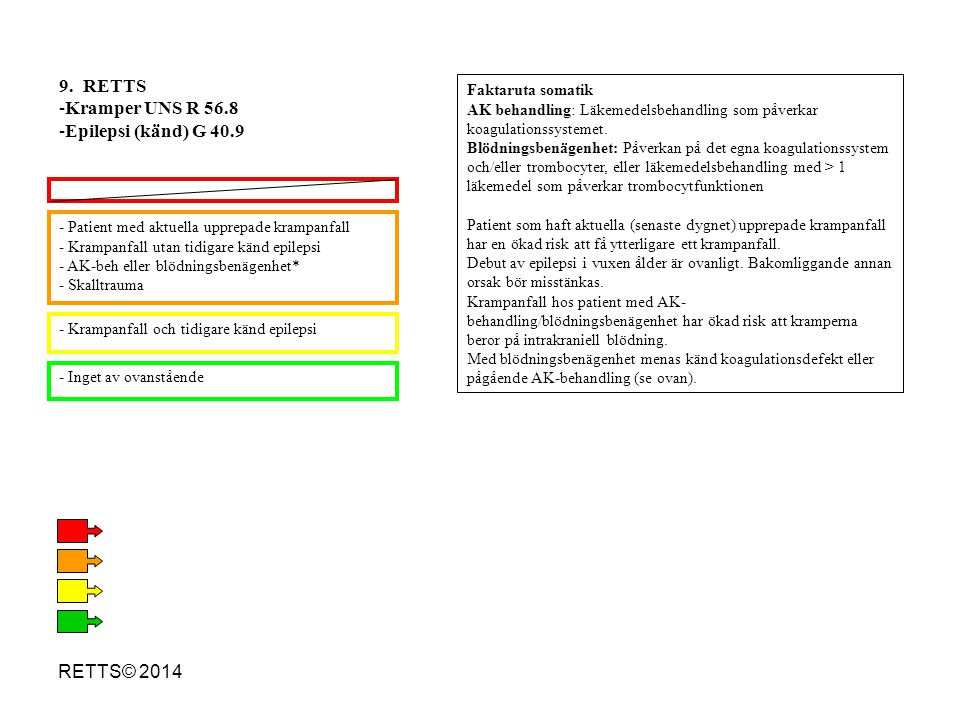 9. RETTS Kramper UNS R 56.8 Epilepsi (känd) G 40.9 RETTS© 2014