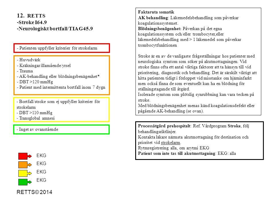 12. RETTS Stroke I64.9 Neurologiskt bortfall/TIA G45.9 RETTS© 2014
