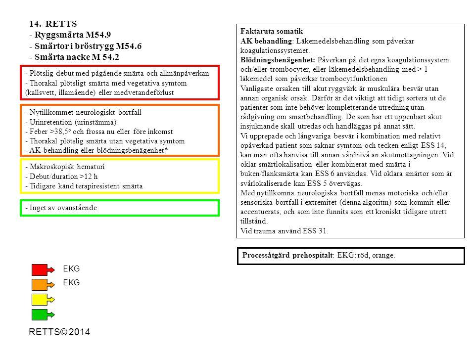 14. RETTS - Ryggsmärta M54.9 - Smärtor i bröstrygg M54.6