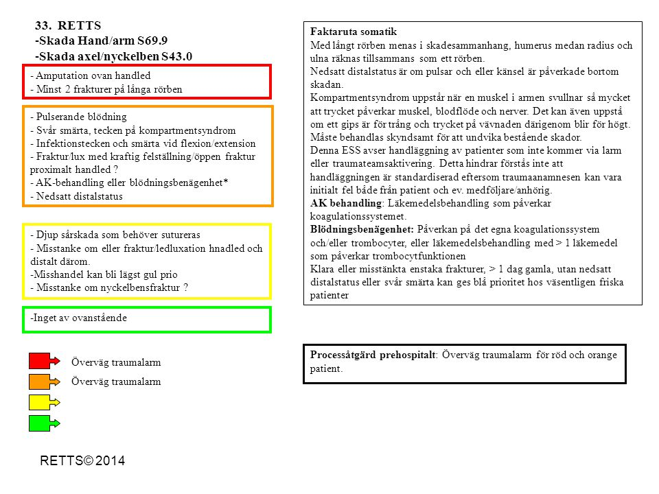 Skada axel/nyckelben S43.0