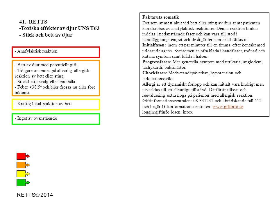 Toxiska effekter av djur UNS T63 - Stick och bett av djur