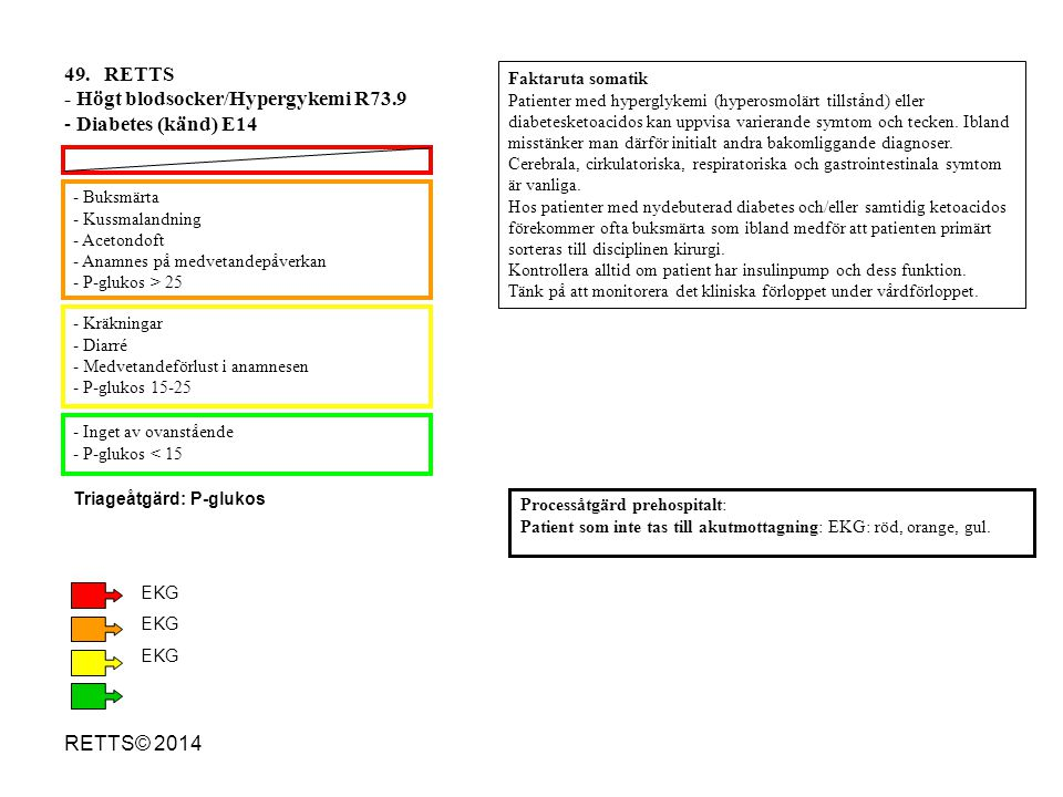 - Högt blodsocker/Hypergykemi R73.9 Diabetes (känd) E14