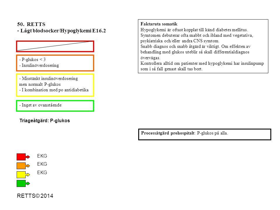 Lågt blodsocker/Hypoglykemi E16.2