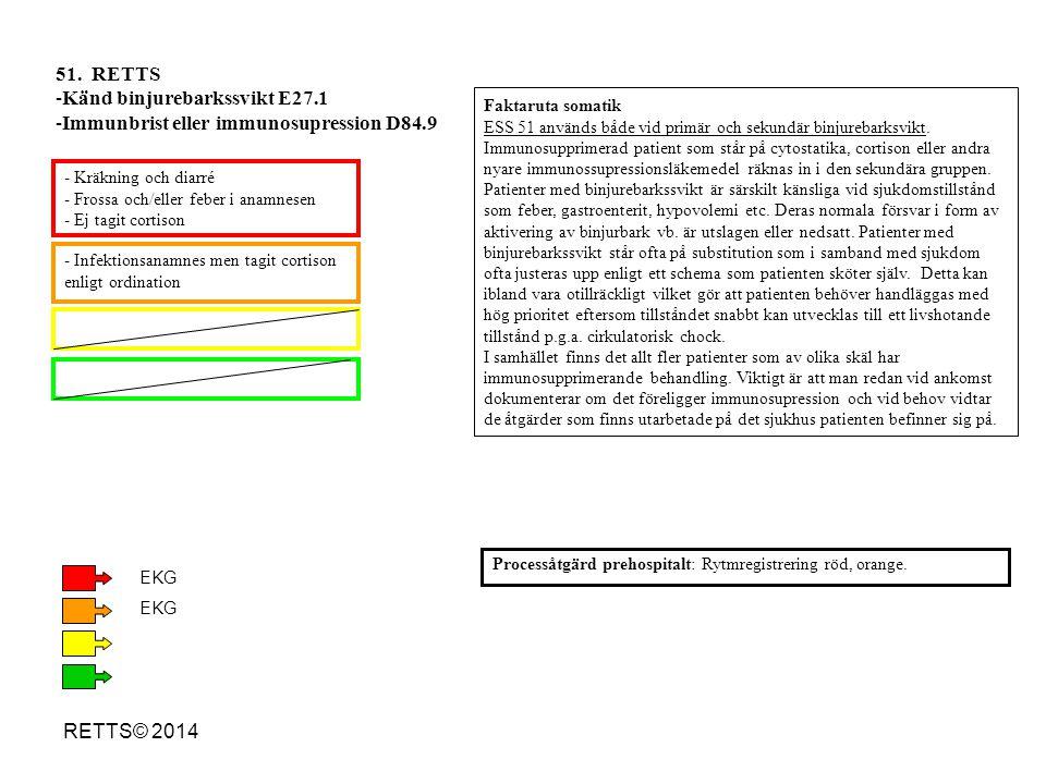 Känd binjurebarkssvikt E27.1 Immunbrist eller immunosupression D84.9