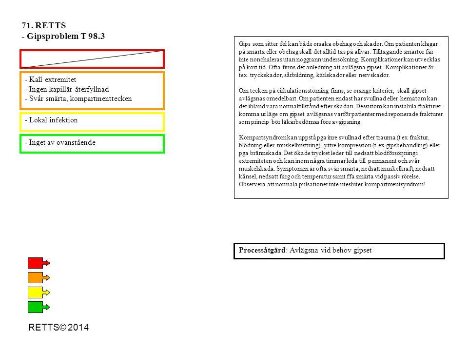 71. RETTS - Gipsproblem T 98.3 RETTS© 2014 - Kall extremitet