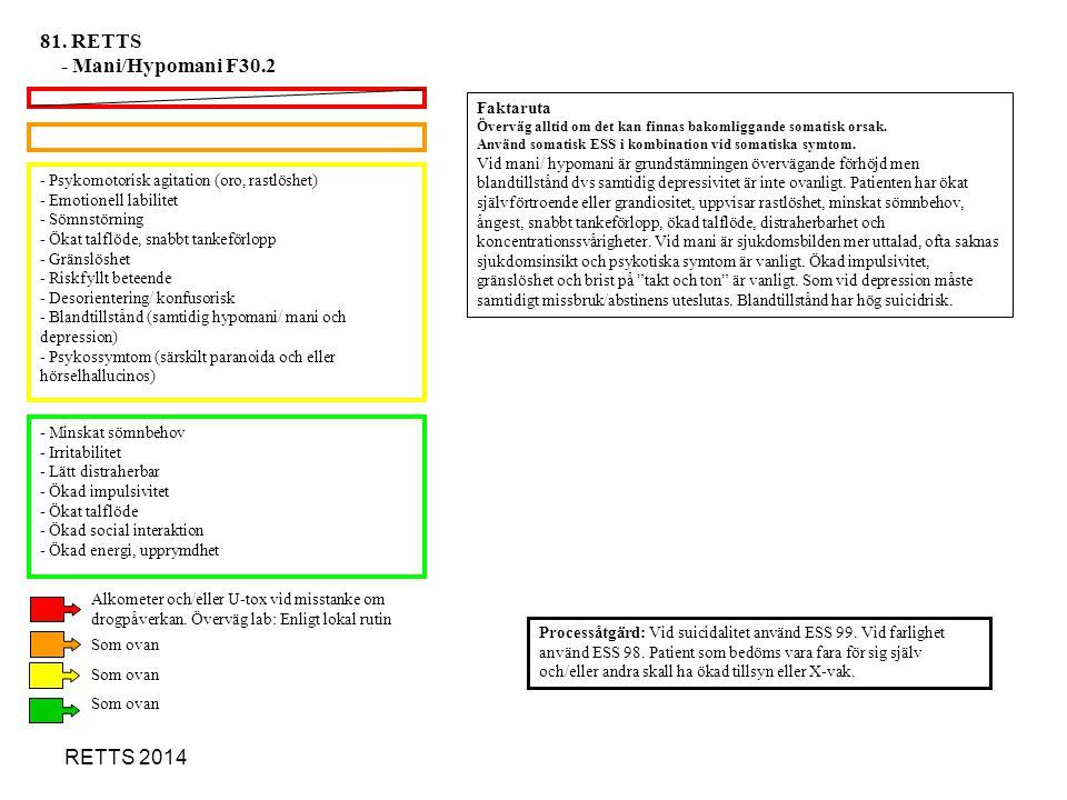 81. RETTS - Mani/Hypomani F30.2 RETTS 2014 Faktaruta