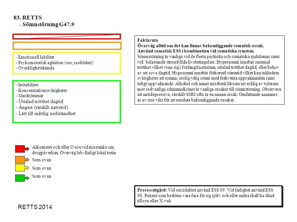 83. RETTS - Sömnstörning G47.9 RETTS 2014 - Uttalad trötthet dagtid