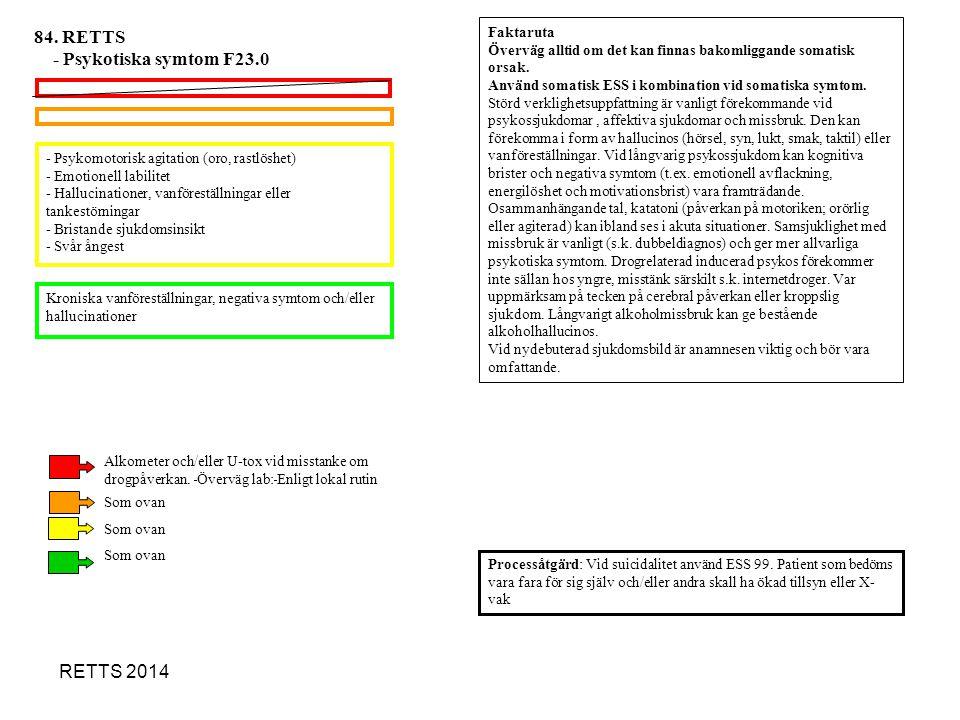 84. RETTS - Psykotiska symtom F23.0 RETTS 2014 Faktaruta
