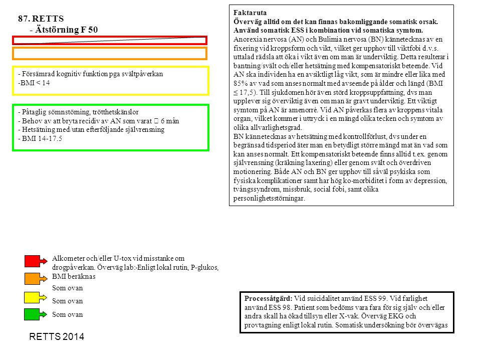 87. RETTS - Ätstörning F 50 RETTS 2014 Faktaruta