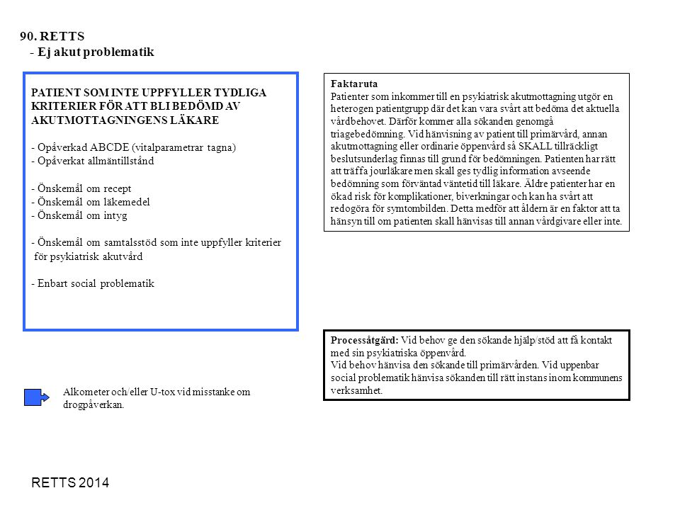90. RETTS - Ej akut problematik RETTS 2014