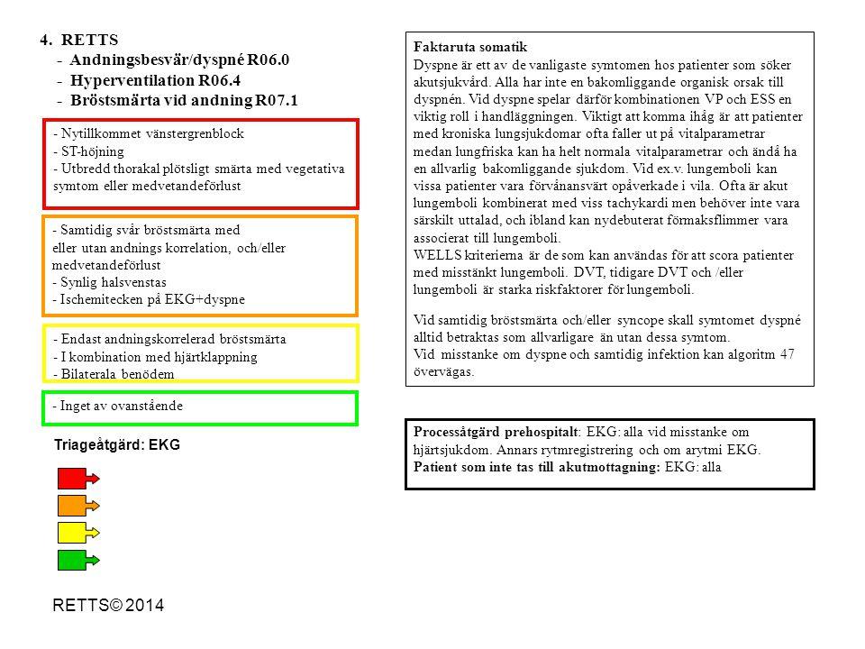 - Andningsbesvär/dyspné R06.0 - Hyperventilation R06.4