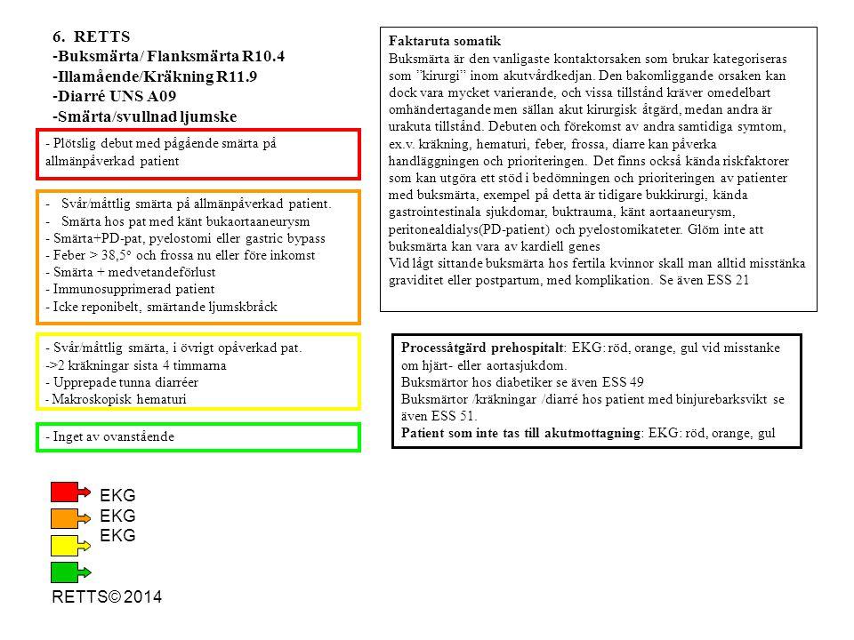 Buksmärta/ Flanksmärta R10.4 Illamående/Kräkning R11.9 Diarré UNS A09