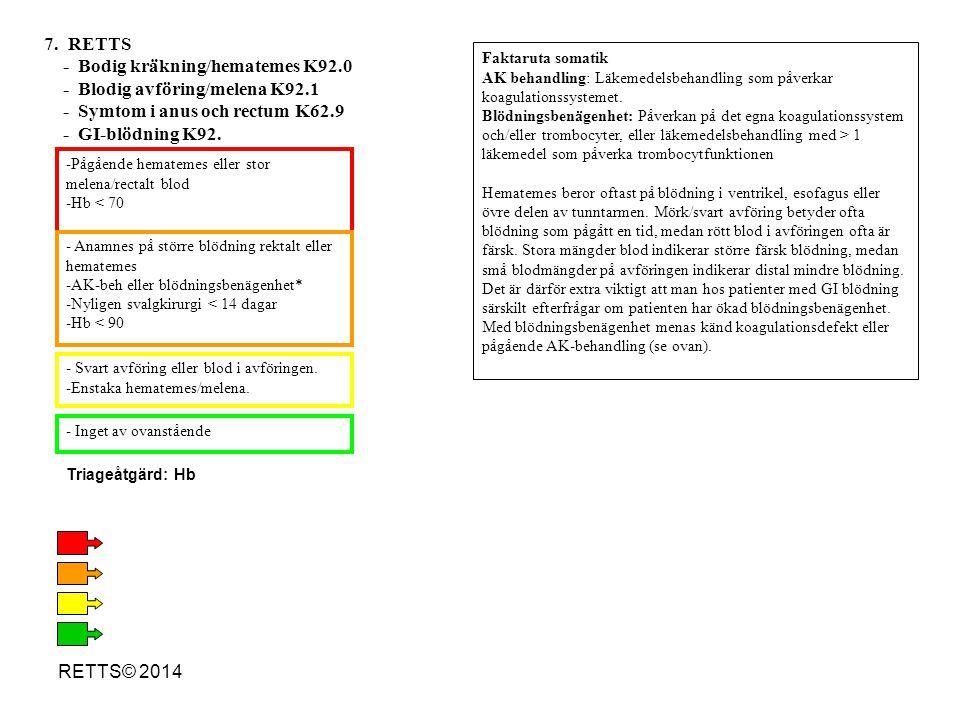 - Bodig kräkning/hematemes K92.0 - Blodig avföring/melena K92.1