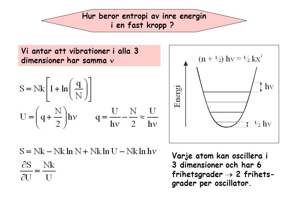 Hur beror entropi av inre energin
